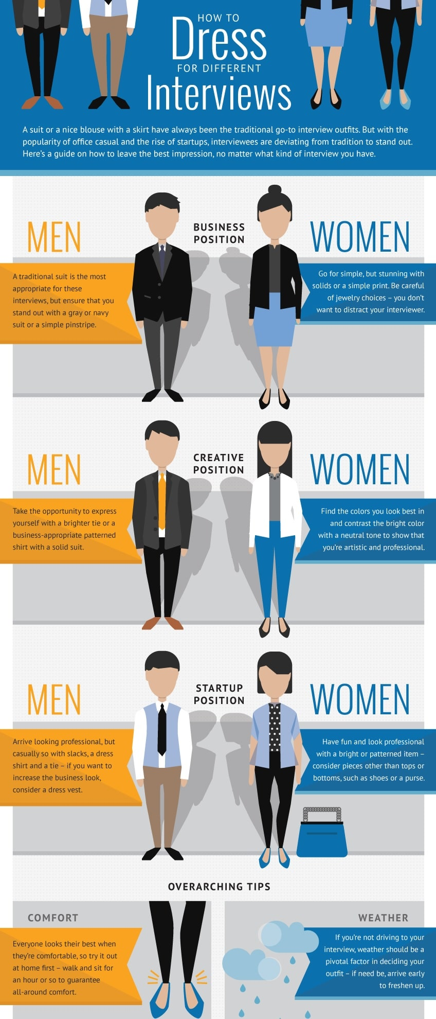 Dressing For an Interview Male/Female Tips