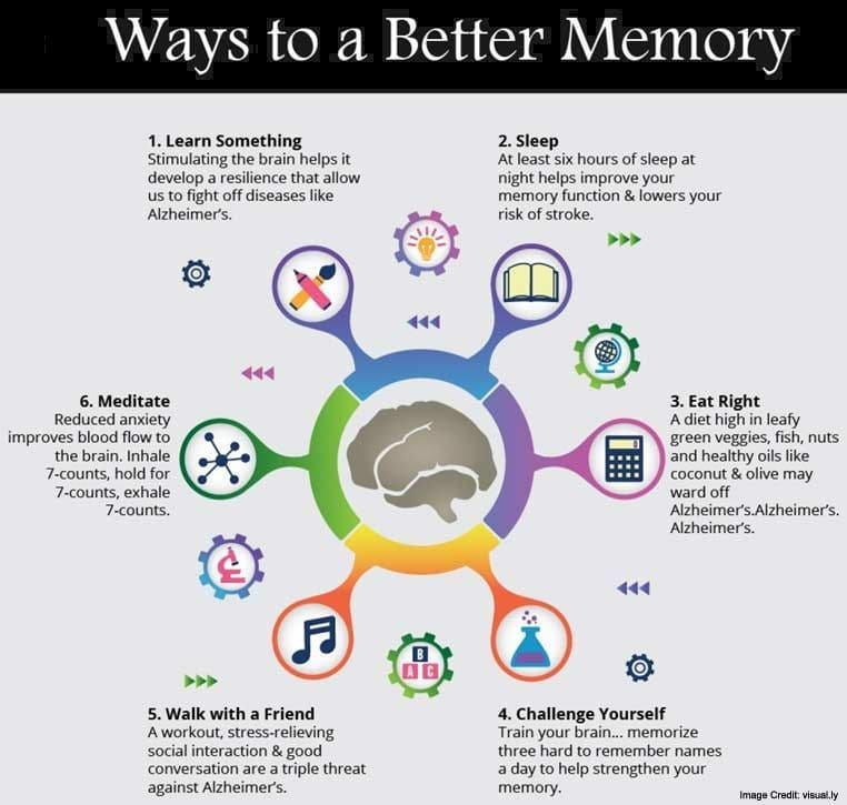 6 Simple Techniques to Improve Memory | Ways to Sharpen Memory Power
