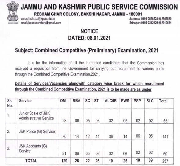 JKPSC CCE Notification